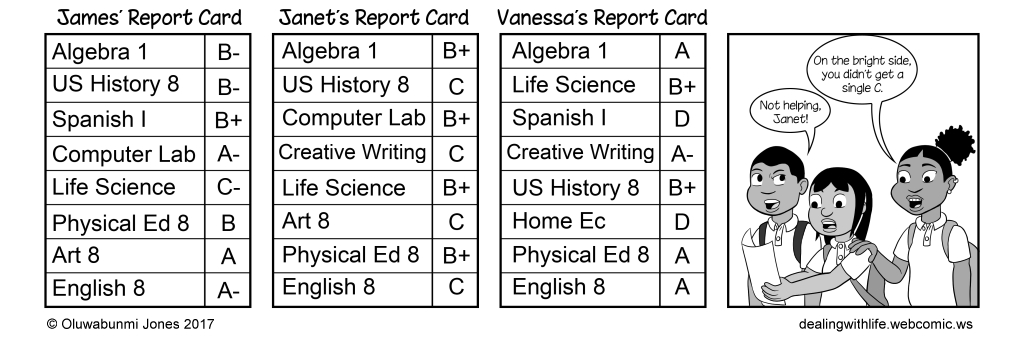 84 - Report Card